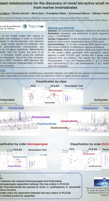 NMR-based metabolomics for the discovery of novel bio-active small molecules from marine invertabrates