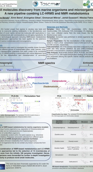 Small molecules discovery from marine organisms and microorganisms- A new pipeline combing LC-HRMS and NMR metabolomics